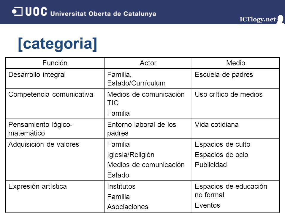 [categoria] Función Actor Medio Desarrollo integral